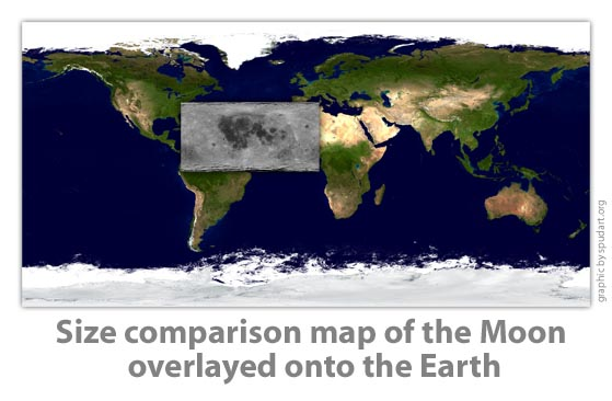 Differences Between the Earth and Moon  Difference Between