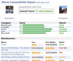 Movie Compatibility Test - Spudart
