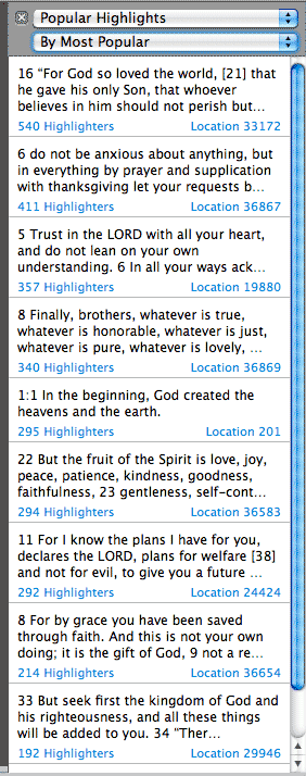 Most highlighted verses in the Bible - Spudart