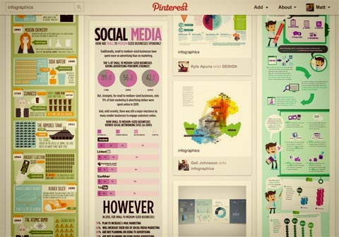 ideas for using collaborative boards on pinterest - Spudart