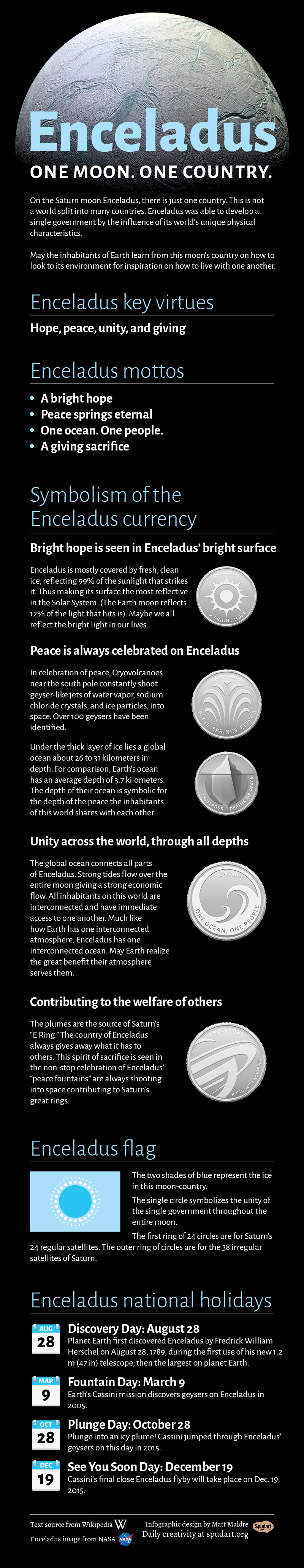 Enceladus-infographic-saturn-moon-fake-country