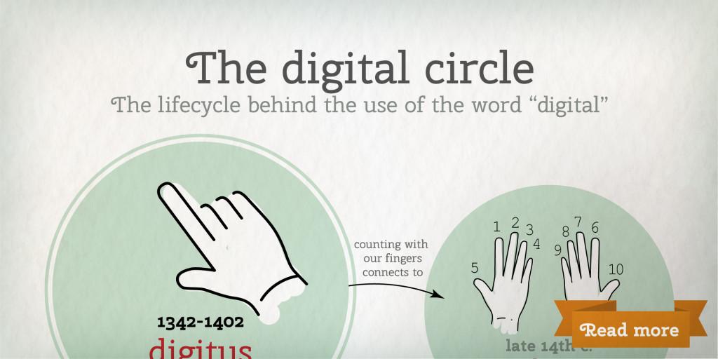 Etymology of digital: teaser