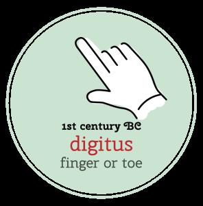 Digitus: finger or toe (1st century BC)
