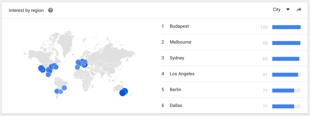 Google Trends: Star Wars