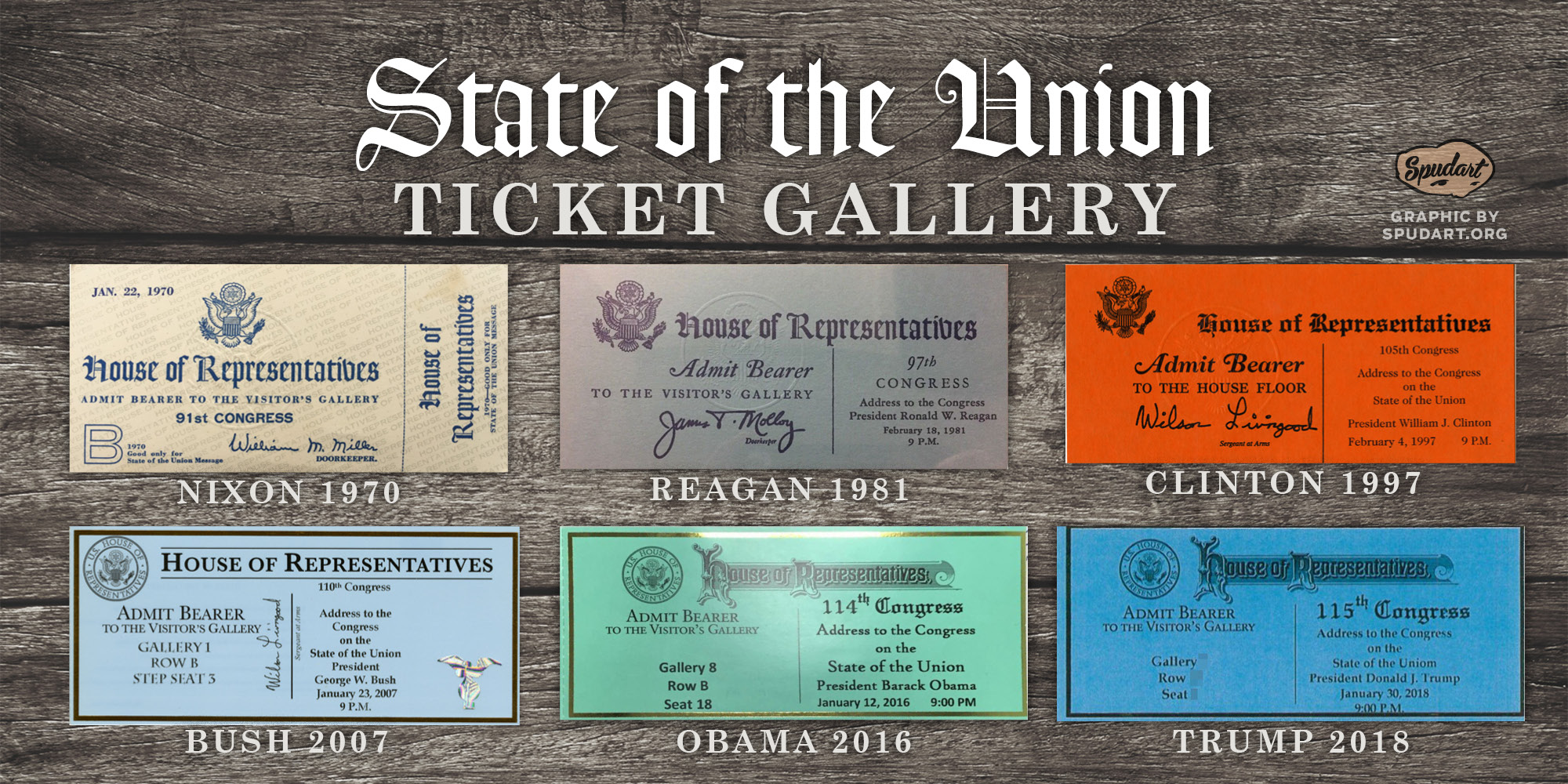State of the Union ticket gallery: 1970-2018
