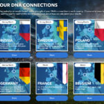 Your 23andme DNA connections for World Cup countries