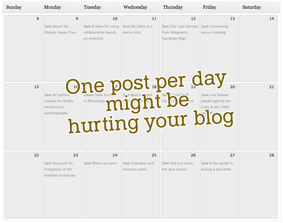 one post per day might be hurting your blog