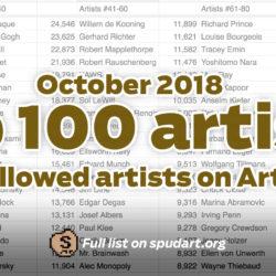 top 100 artists on artsy October 2018