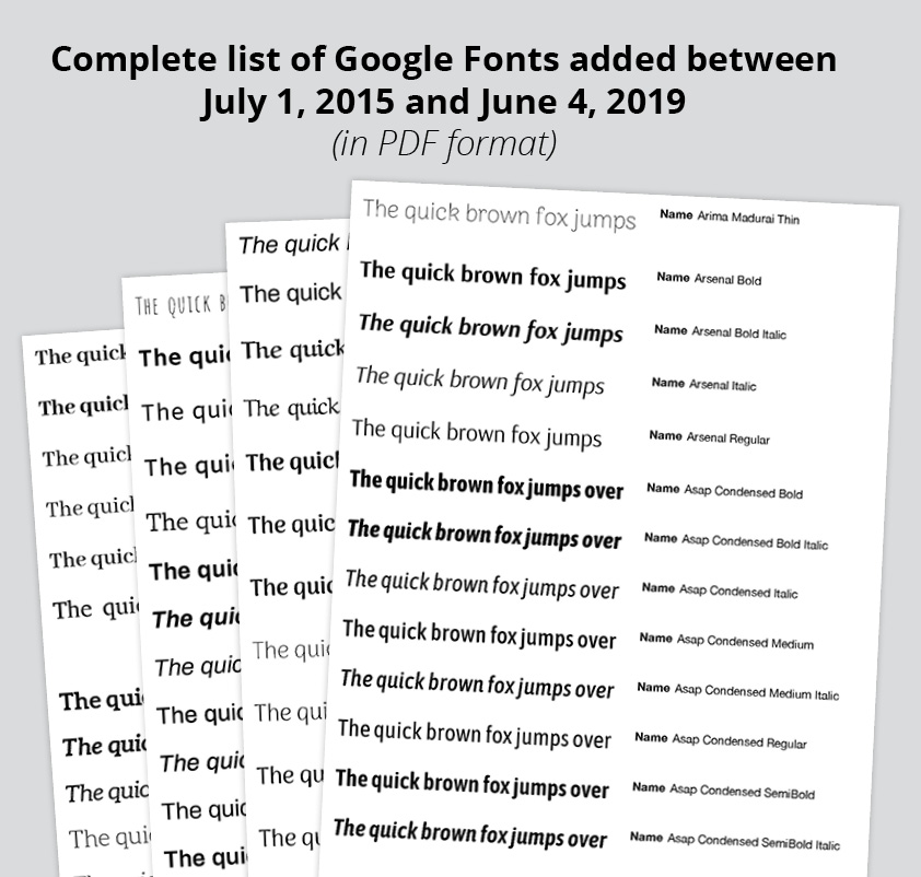 PDF listing all Google Fonts added during 2015 to 2019