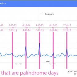 palindrome-days-google-trends-2-2
