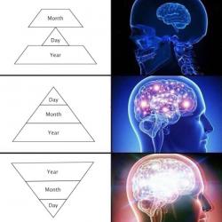 date-format-chart