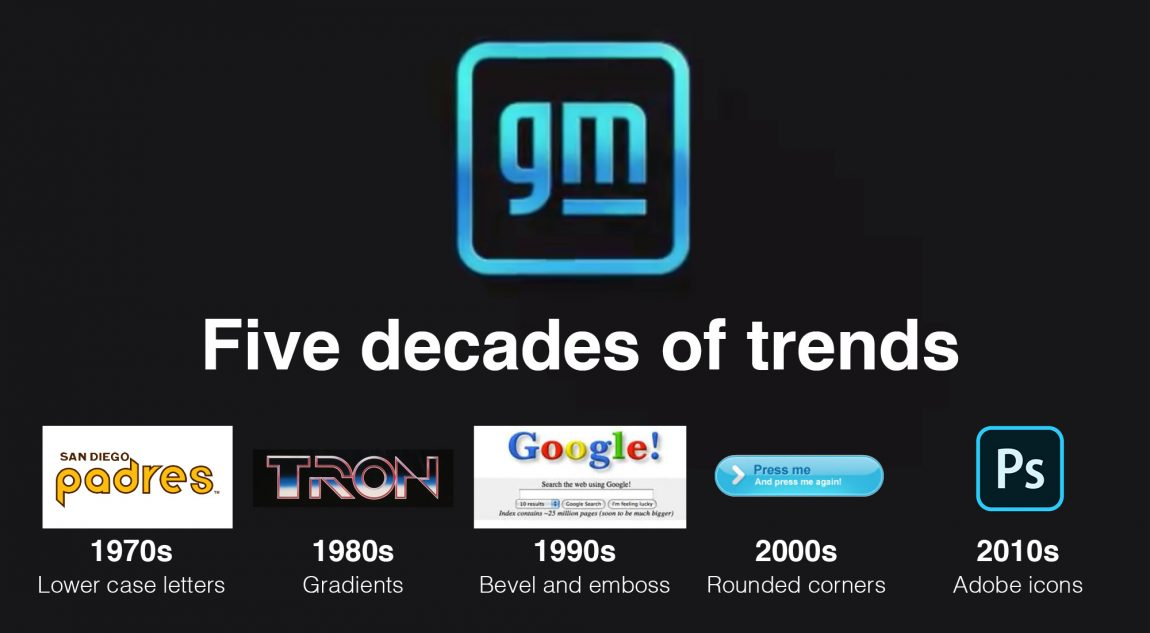 Five decades of trends in General Motors logo