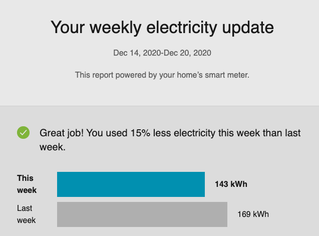 Screenshot of weekly electricity report from ComEd